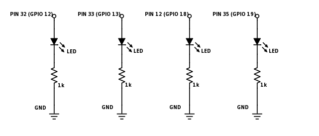 Raspberry Pi: PWM in GPIO (Python) - Radish Logic